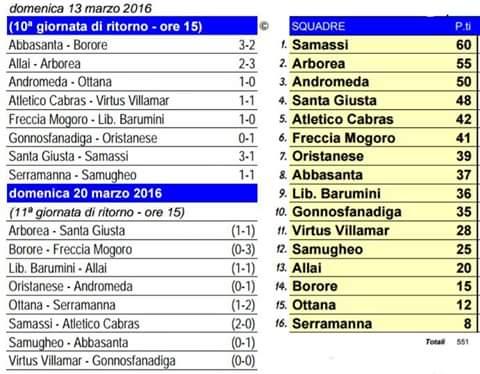 Scheda Abbasanta Calcio