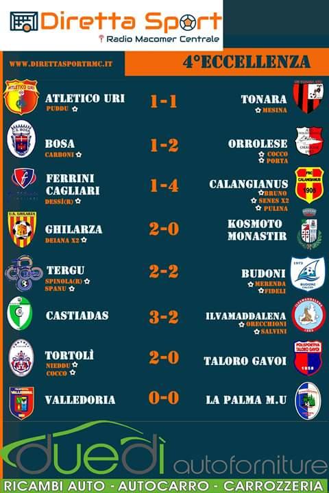 risultati-calcio-eccellenza-09-10-2016