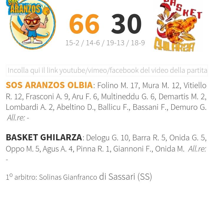 Tabellina basket Ghilarza -Olbia